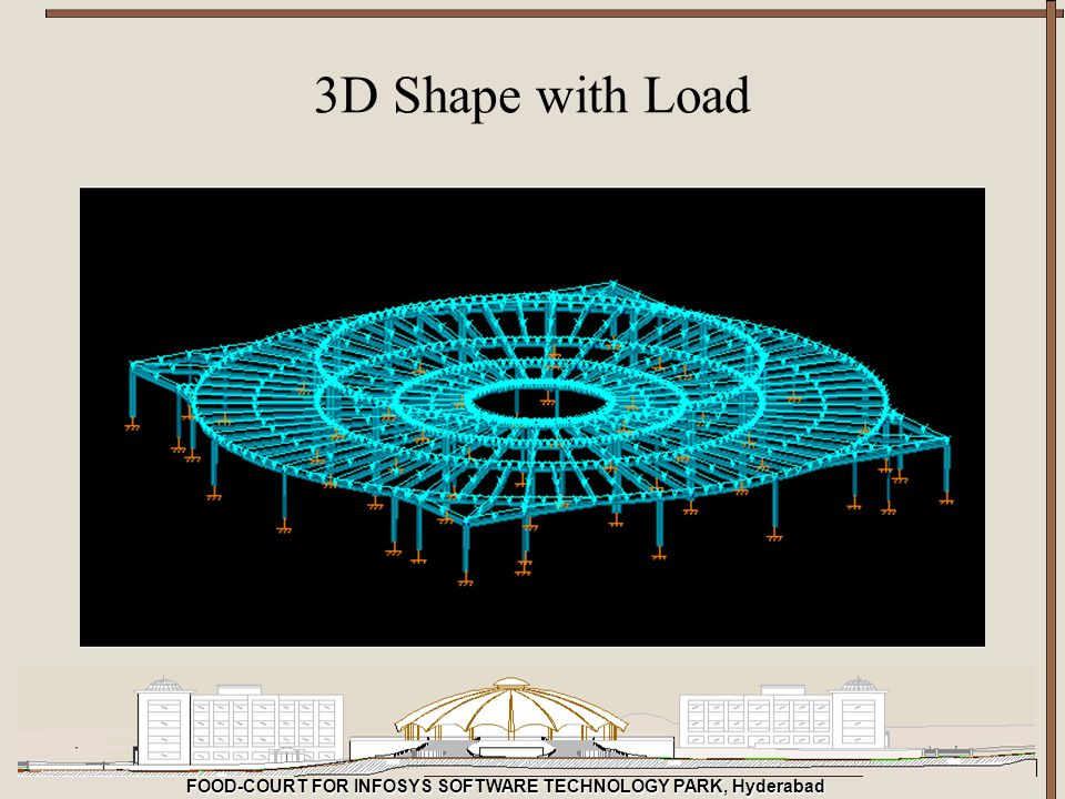 3D Shape with Load