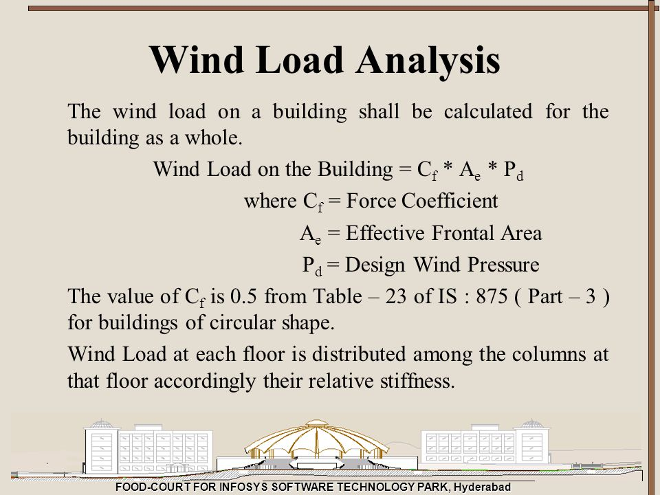 Wind Load Analysis The wind load on a building shall be calculated for the building as a whole. Wind Load on the Building = Cf * Ae * Pd.