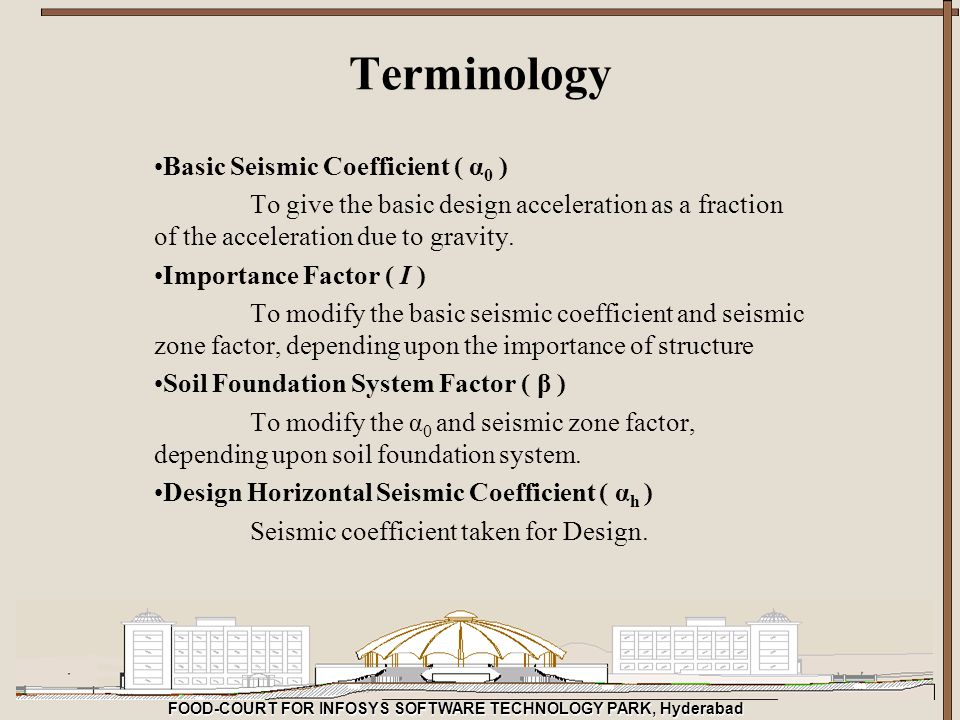 Terminology Basic Seismic Coefficient ( α0 )