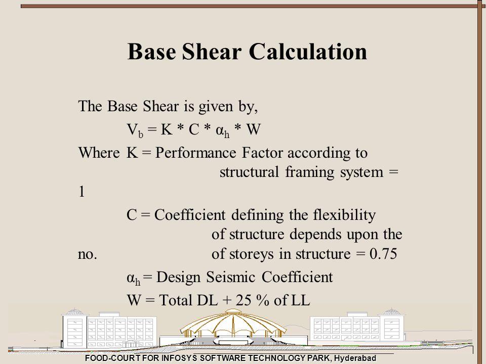Base Shear Calculation