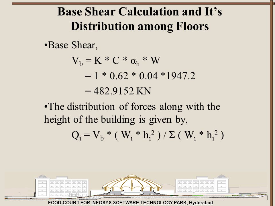 Base Shear Calculation and It's Distribution among Floors