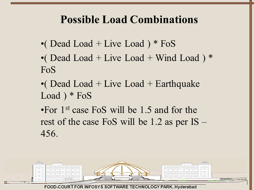 Possible Load Combinations