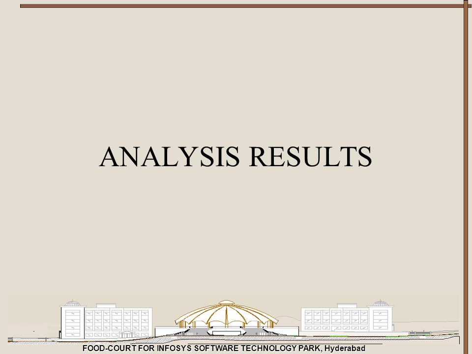 ANALYSIS RESULTS
