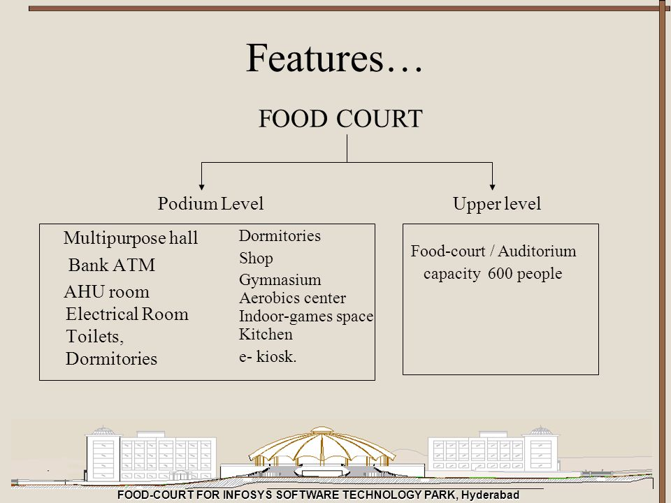 Features… FOOD COURT Podium Level Multipurpose hall Bank ATM