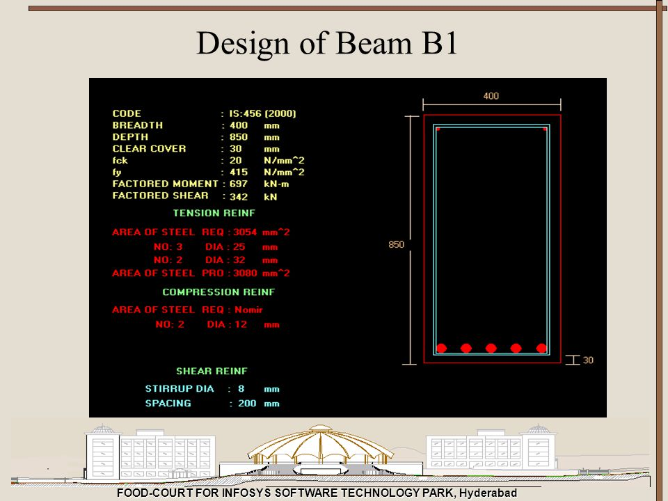 Design of Beam B1