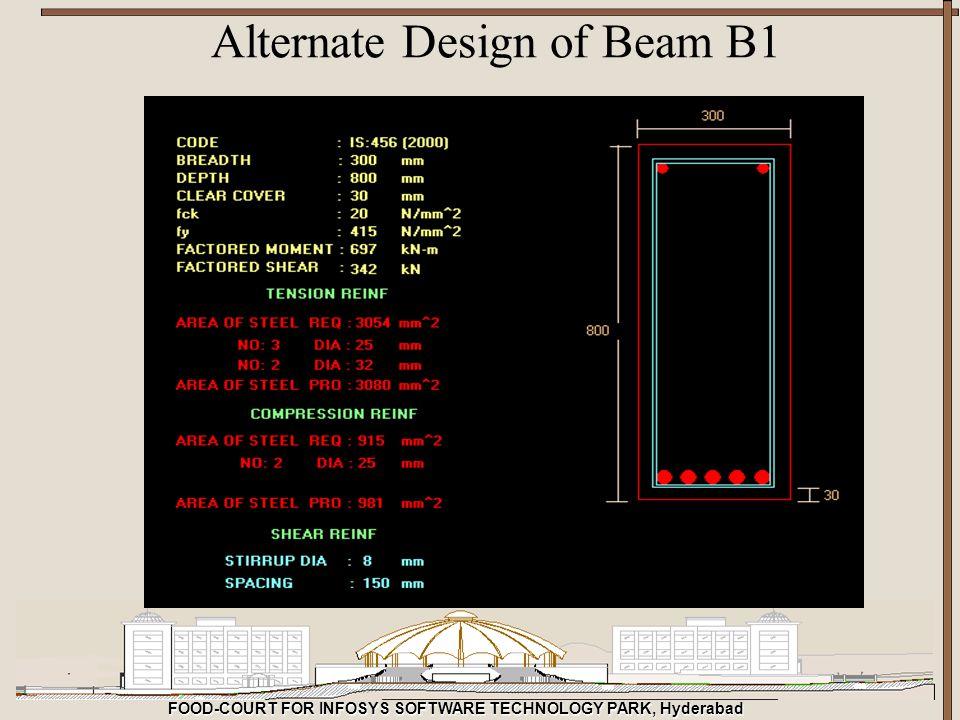 Alternate Design of Beam B1