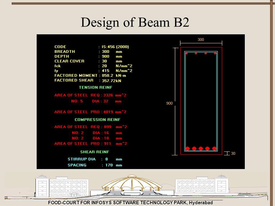 Design of Beam B2
