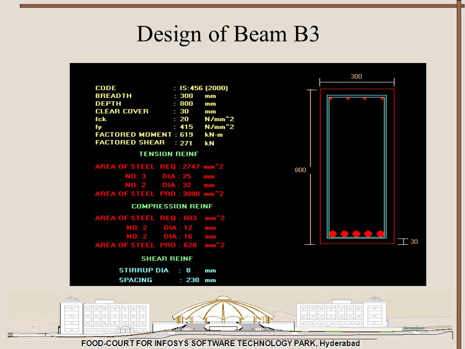 Design of Beam B3