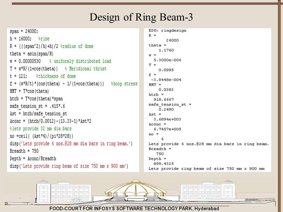 Design of Ring Beam-3