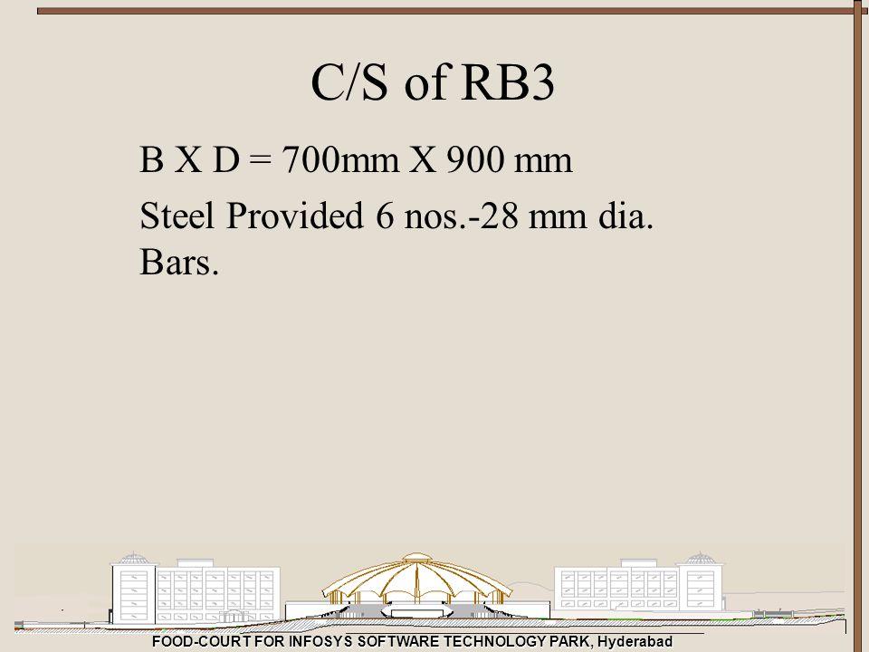 B X D = 700mm X 900 mm Steel Provided 6 nos.-28 mm dia. Bars.