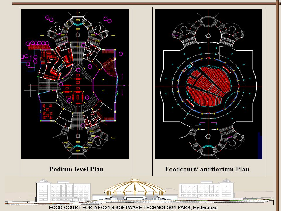 Podium level Plan Foodcourt/ auditorium Plan
