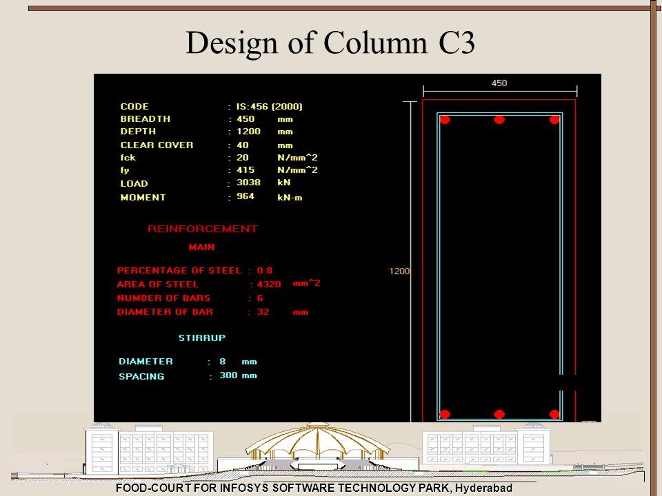 Design of Column C3