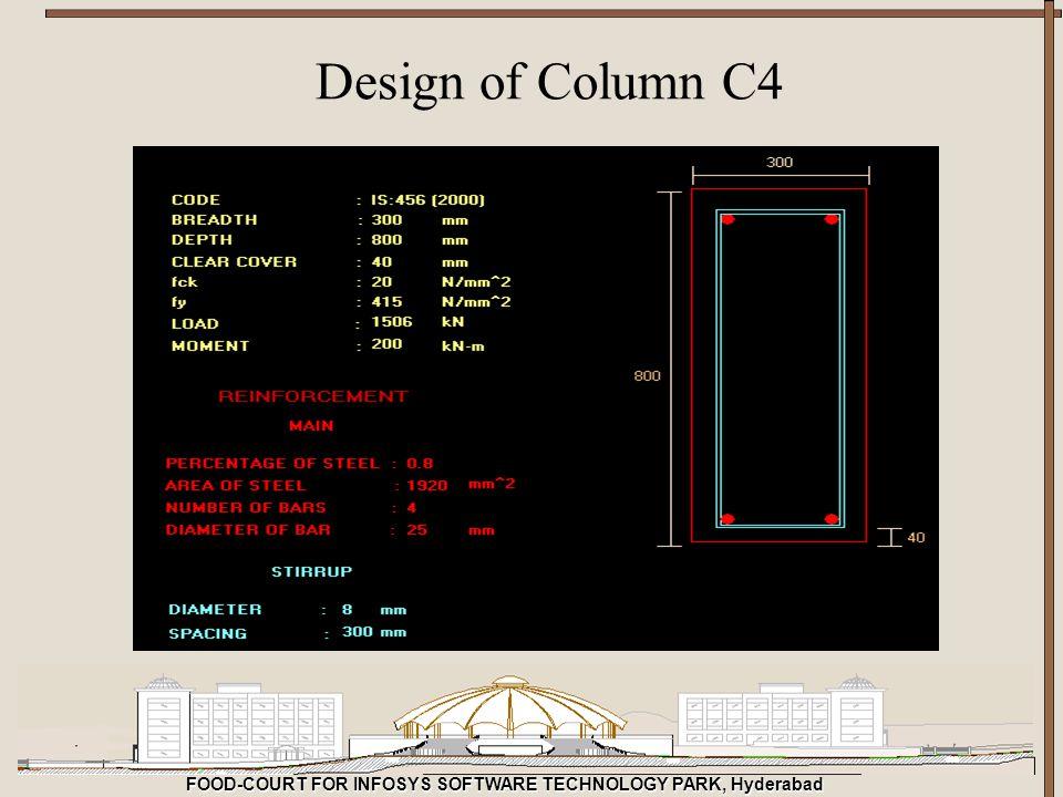 Design of Column C4