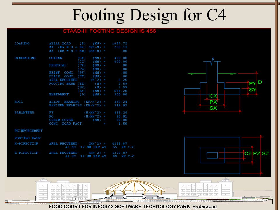 Footing Design for C4