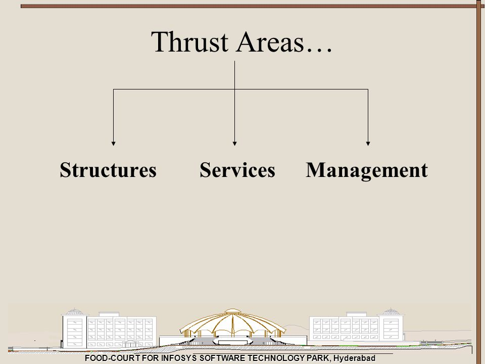 Thrust Areas… Structures Services Management