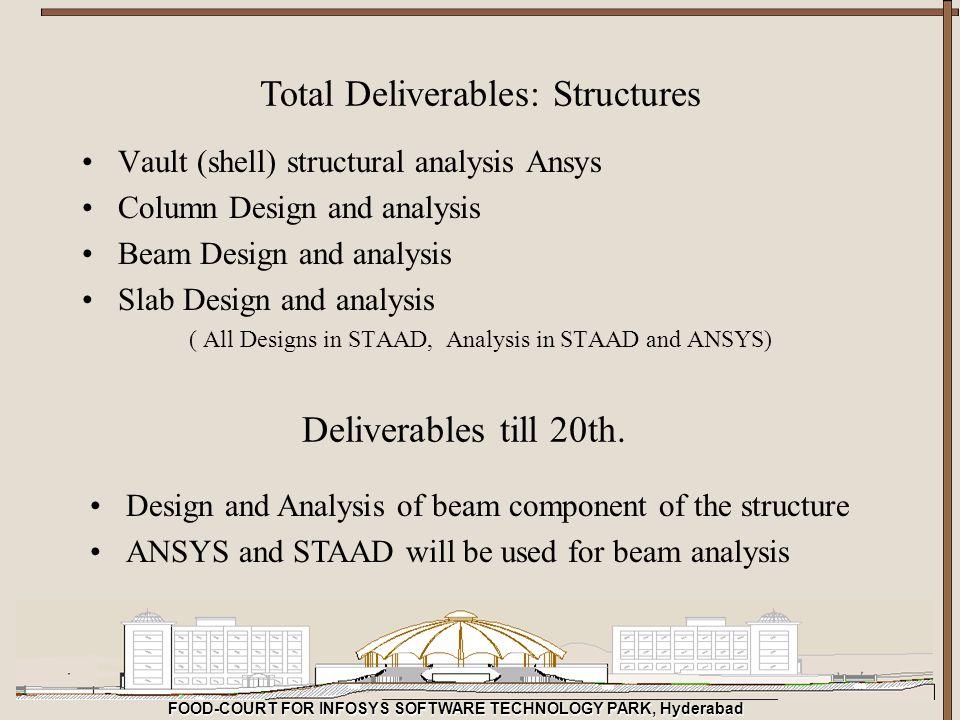 Total Deliverables: Structures