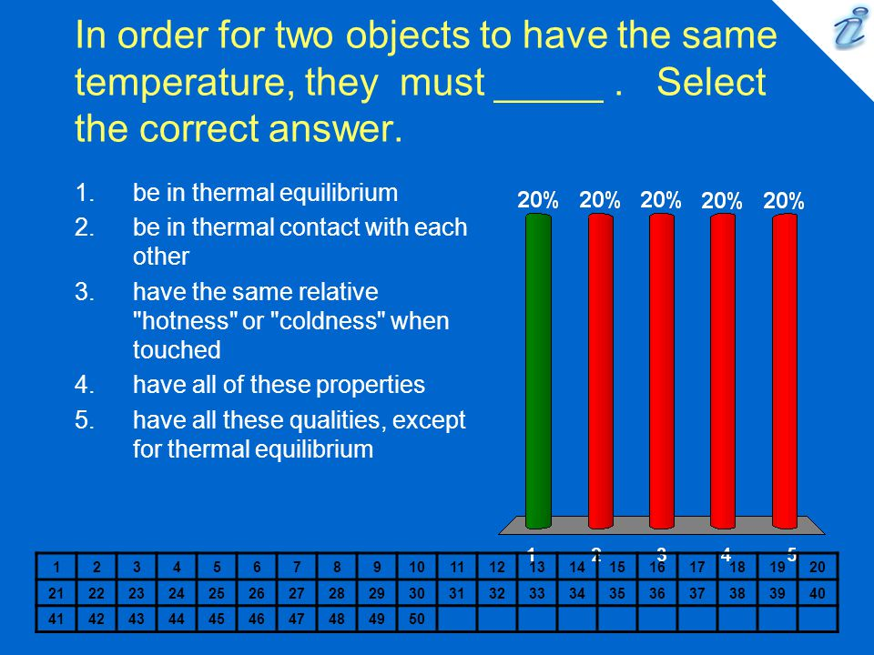 In order for two objects to have the same temperature, they must _____