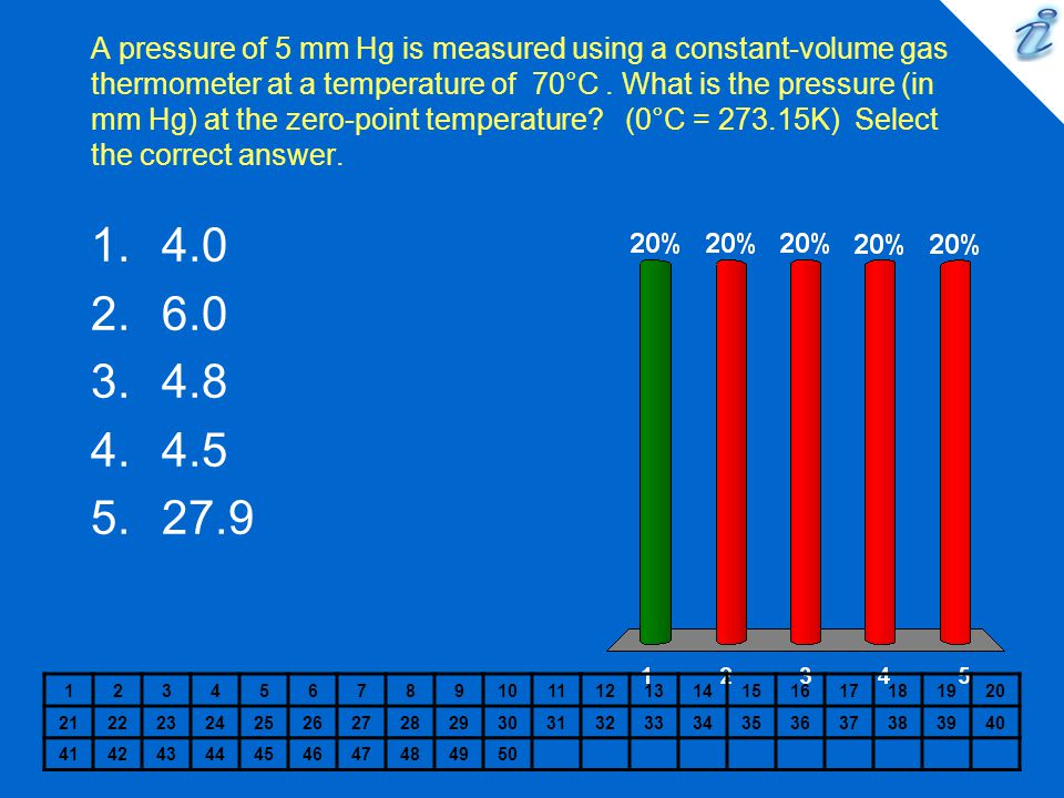 A pressure of 5 mm Hg is measured using a constant-volume gas thermometer at a temperature of 70°C . What is the pressure (in mm Hg) at the zero-point temperature (0°C = 273.15K) Select the correct answer.