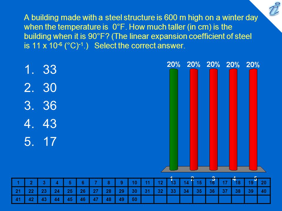 A building made with a steel structure is 600 m high on a winter day when the temperature is 0°F. How much taller (in cm) is the building when it is 90°F (The linear expansion coefficient of steel is 11 x 10-6 (°C)-1.) Select the correct answer.