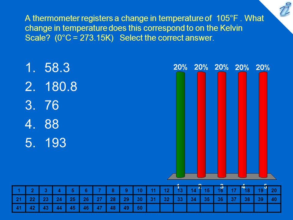 A thermometer registers a change in temperature of 105°F