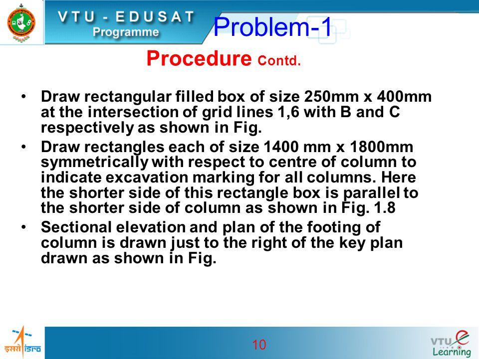 Problem-1 Procedure Contd.