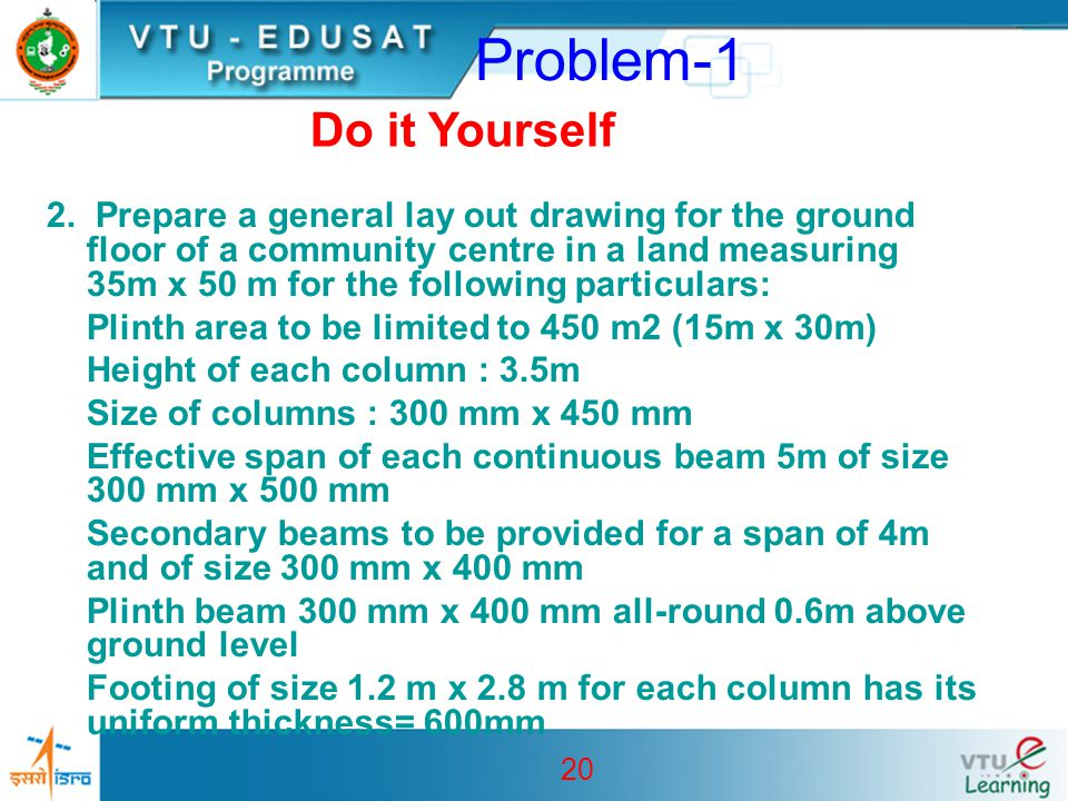 Problem-1 Do it Yourself