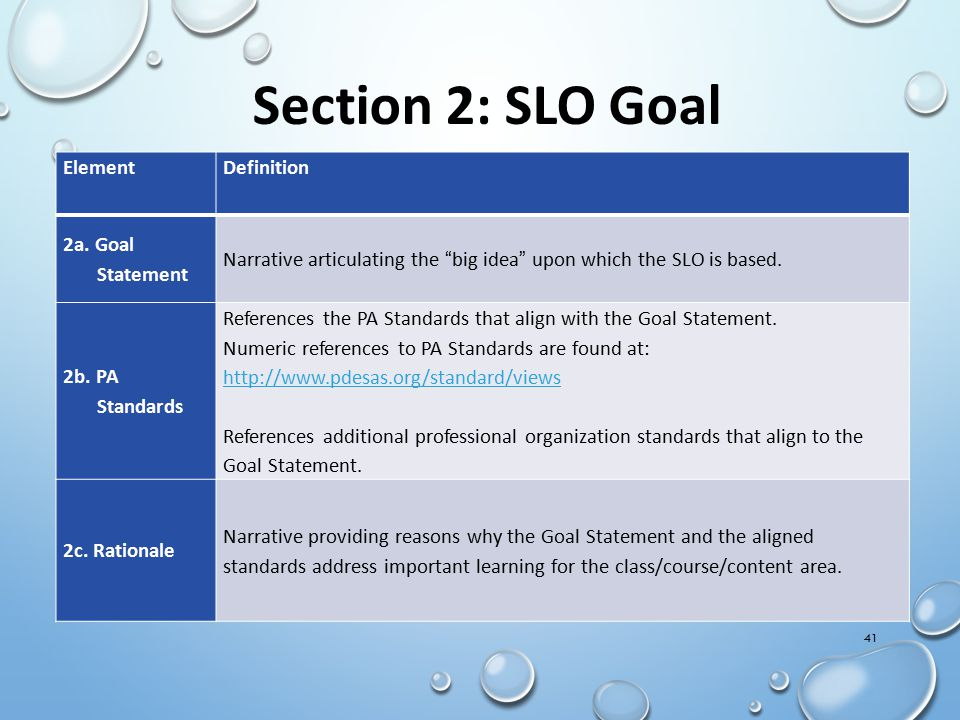Section 2: SLO Goal Element Definition 2a. Goal Statement