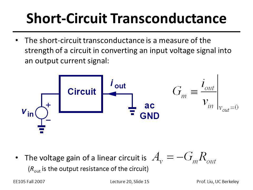 Short-Circuit Transconductance