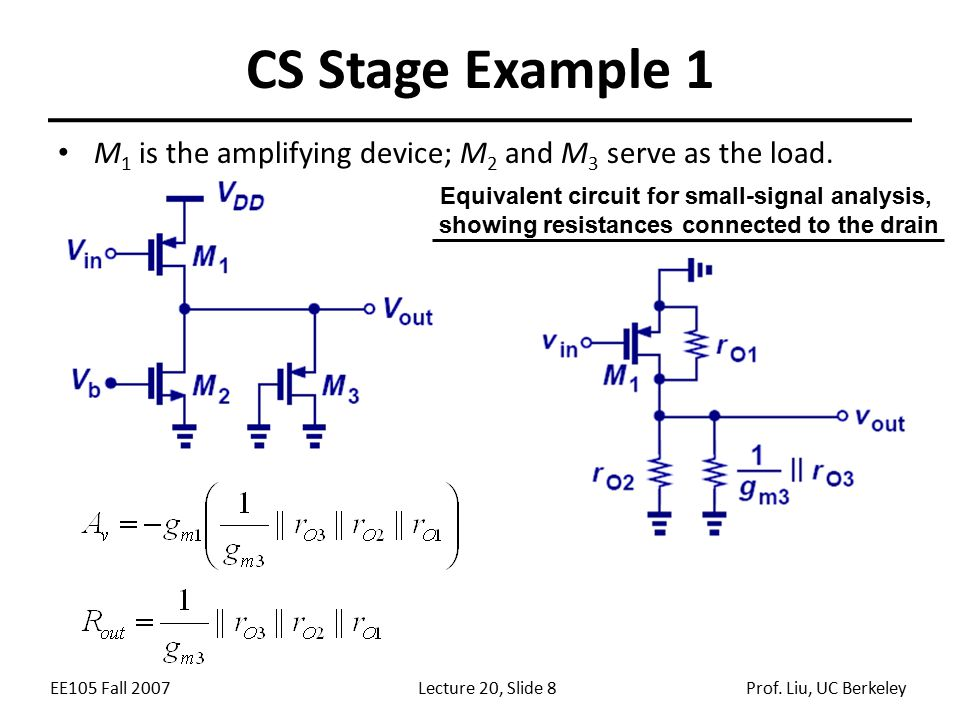 CS Stage Example 1 M1 is the amplifying device; M2 and M3 serve as the load. Equivalent circuit for small-signal analysis,