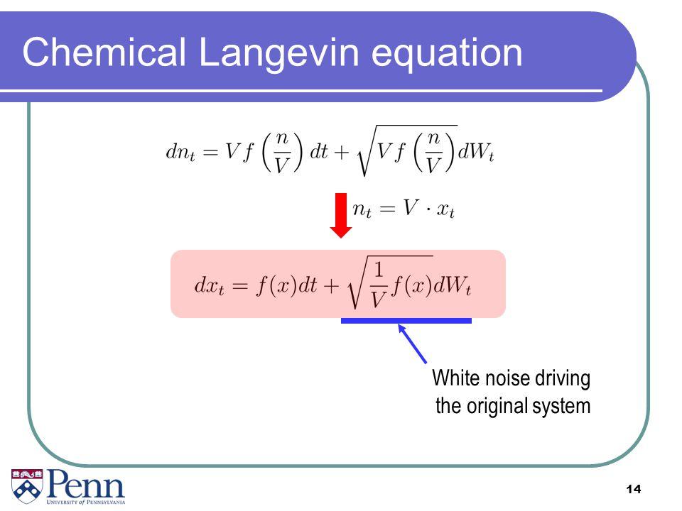 Chemical Langevin equation