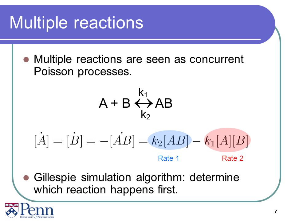 Multiple reactions A + B  AB