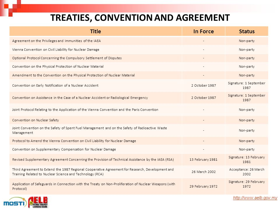 TREATIES, CONVENTION AND AGREEMENT