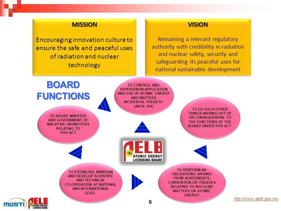 BOARD FUNCTIONS MISSION