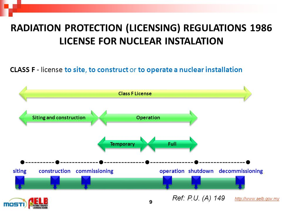 RADIATION PROTECTION (LICENSING) REGULATIONS 1986