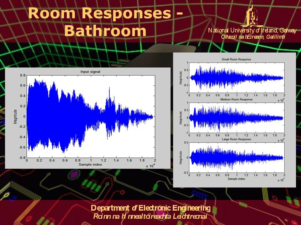 Room Responses - Bathroom