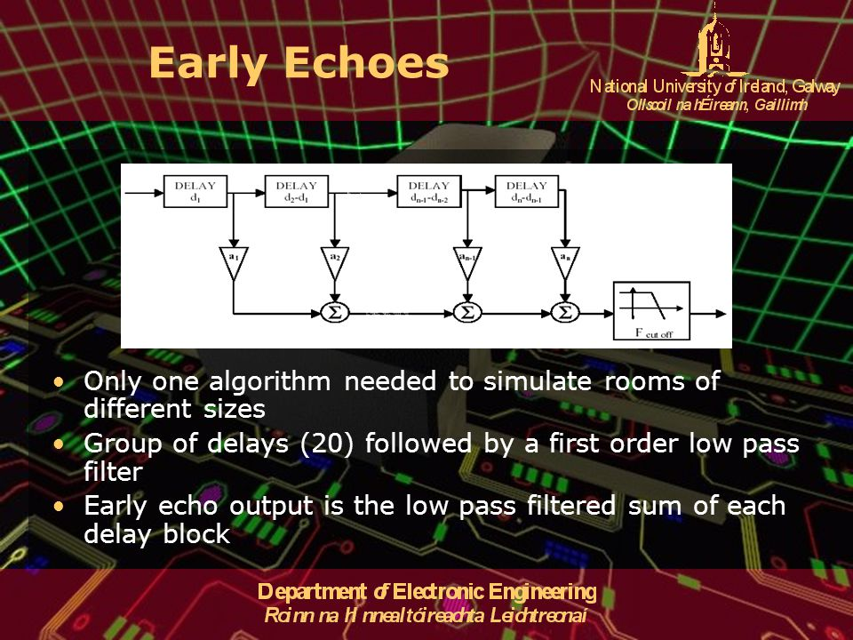 Early Echoes Only one algorithm needed to simulate rooms of different sizes. Group of delays (20) followed by a first order low pass filter.