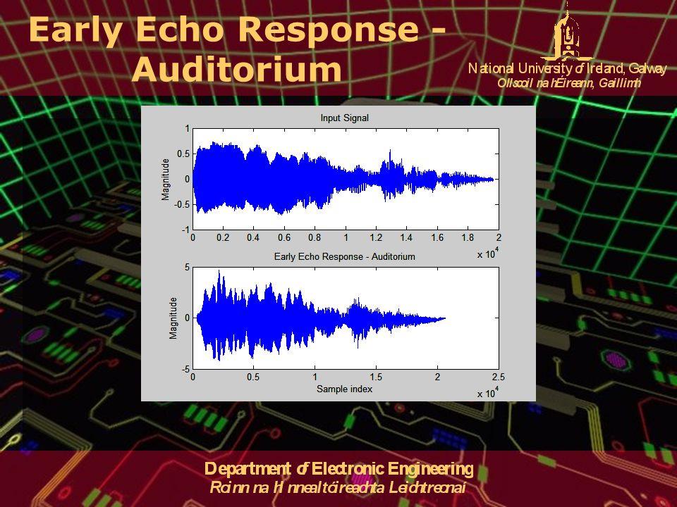 Early Echo Response - Auditorium