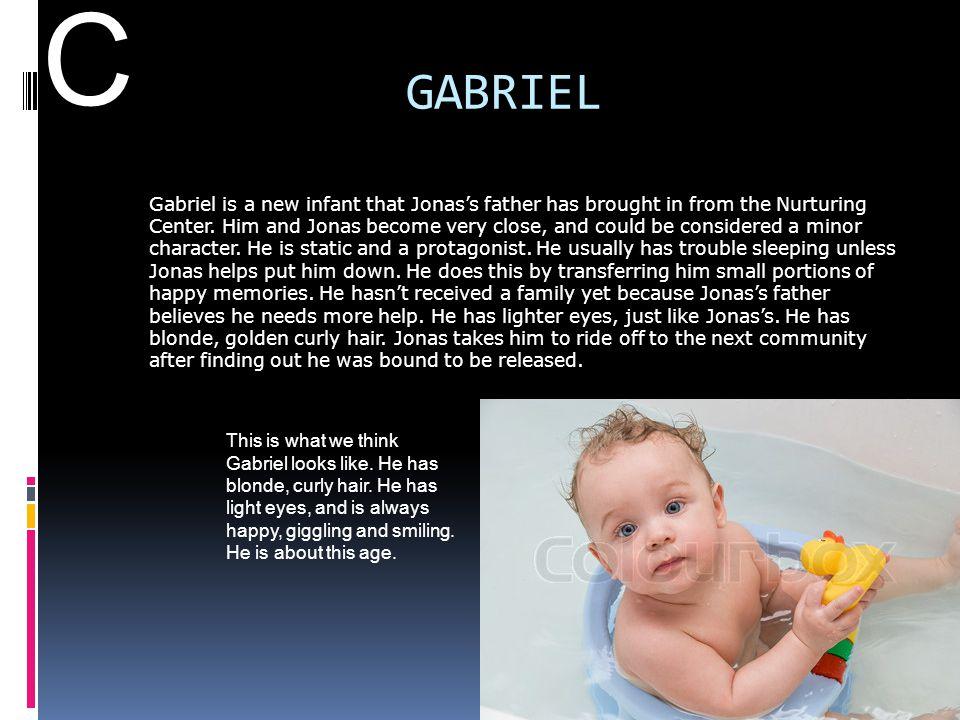 C GABRIEL.
