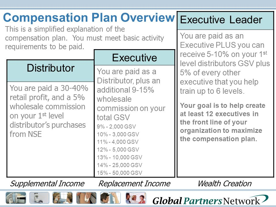 Compensation Plan Overview