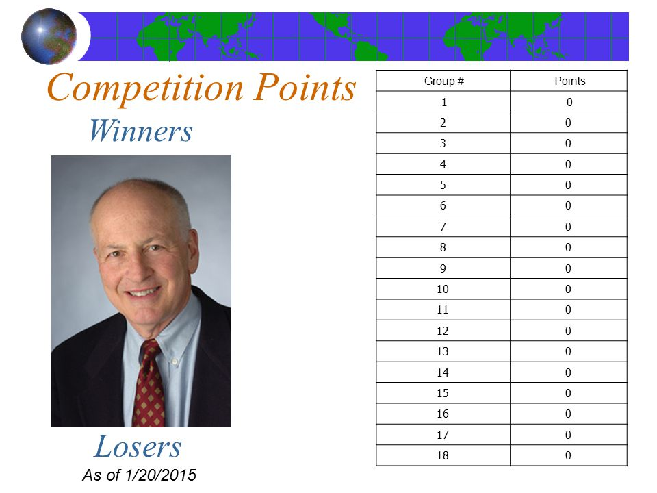 Competition Points Winners Losers As of 1/20/2015 Group # Points 1 2 3