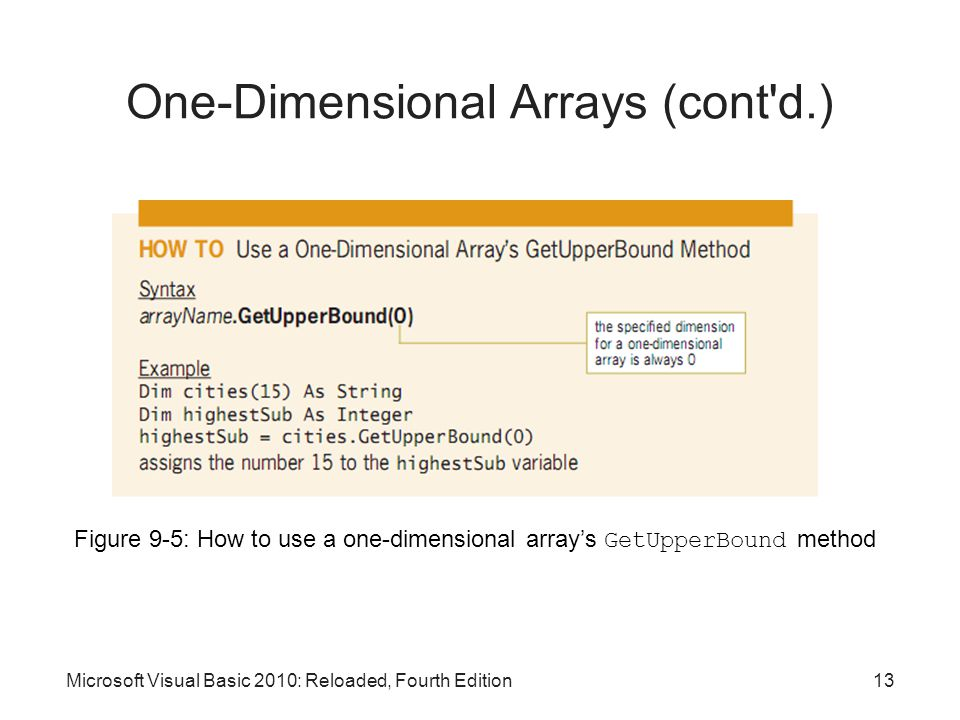 One-Dimensional Arrays (cont d.)