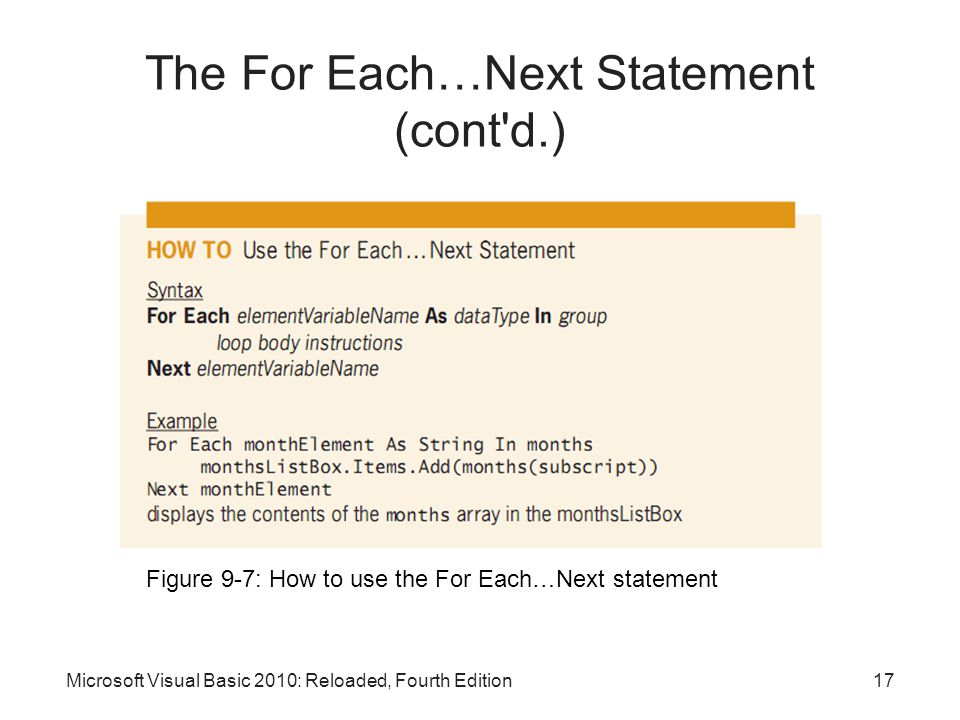 The For Each…Next Statement (cont d.)