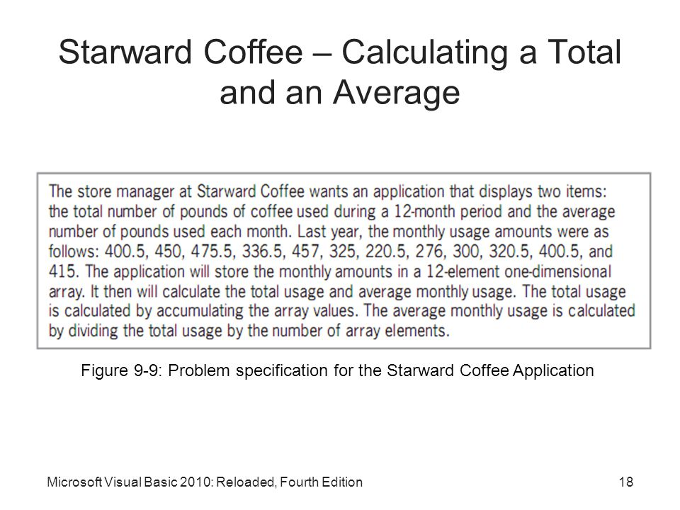 Starward Coffee – Calculating a Total and an Average
