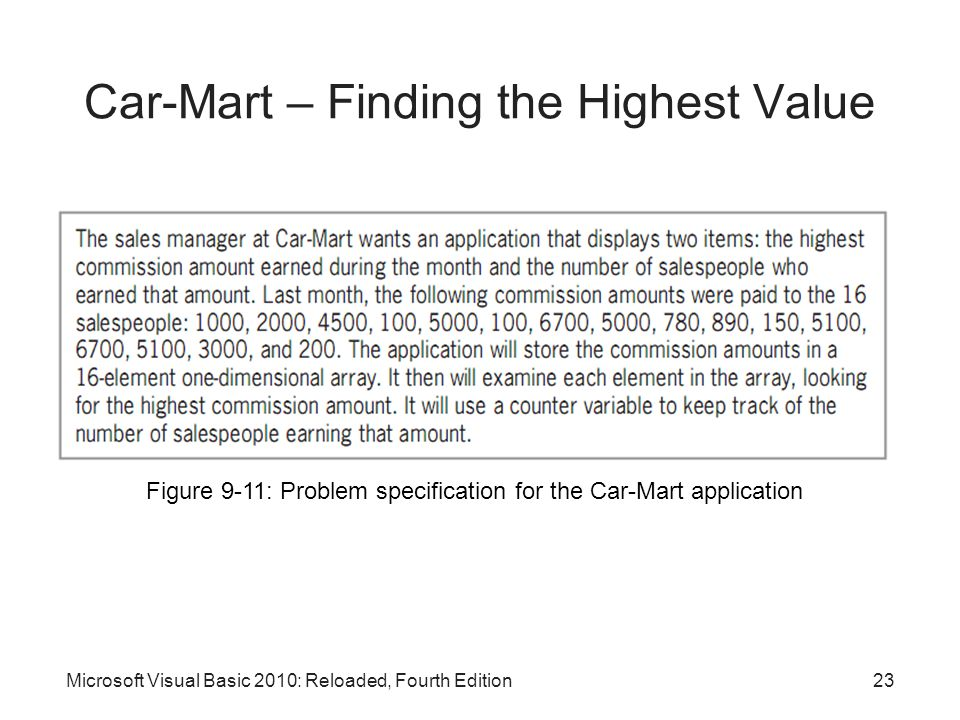 Car-Mart – Finding the Highest Value