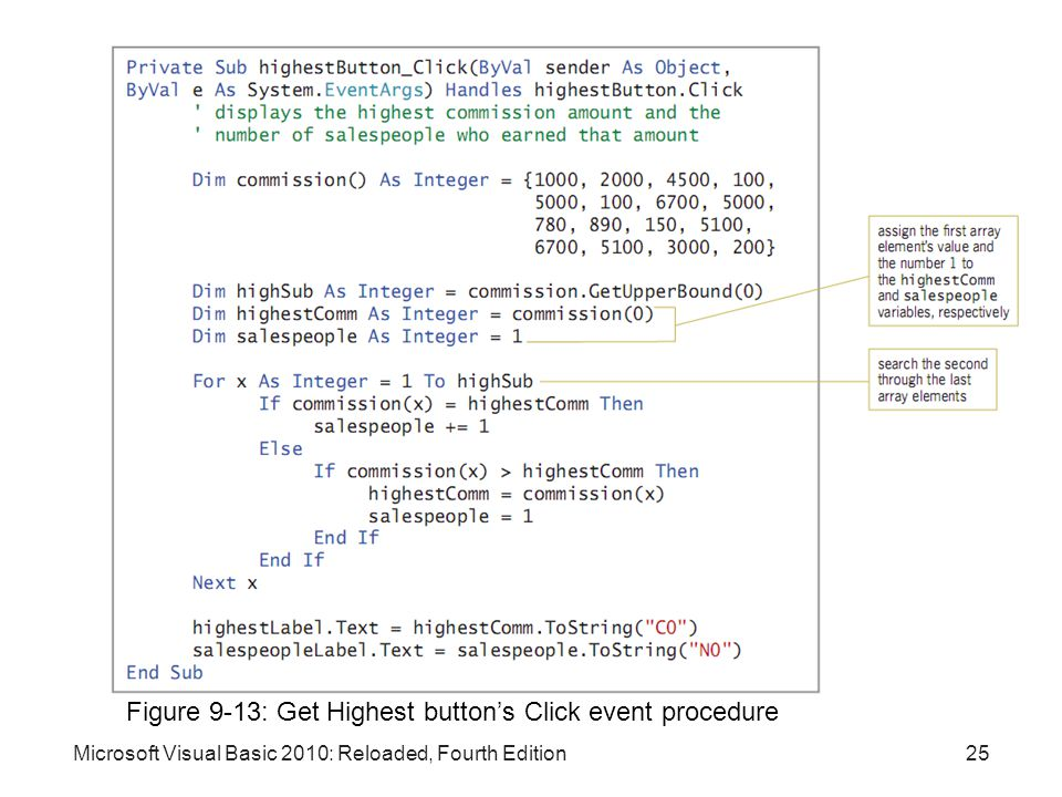Figure 9-13: Get Highest button's Click event procedure