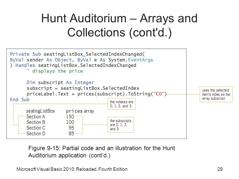 Hunt Auditorium – Arrays and Collections (cont d.)