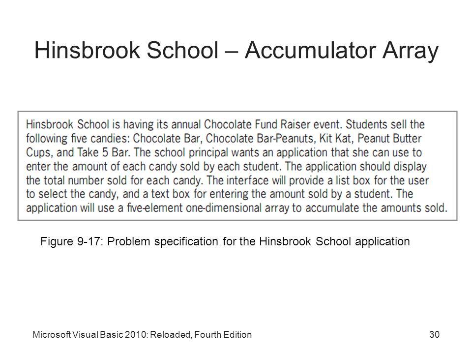 Hinsbrook School – Accumulator Array