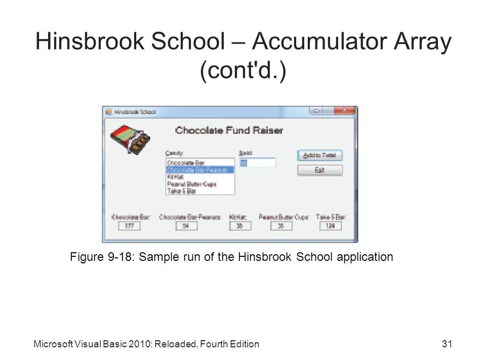 Hinsbrook School – Accumulator Array (cont d.)