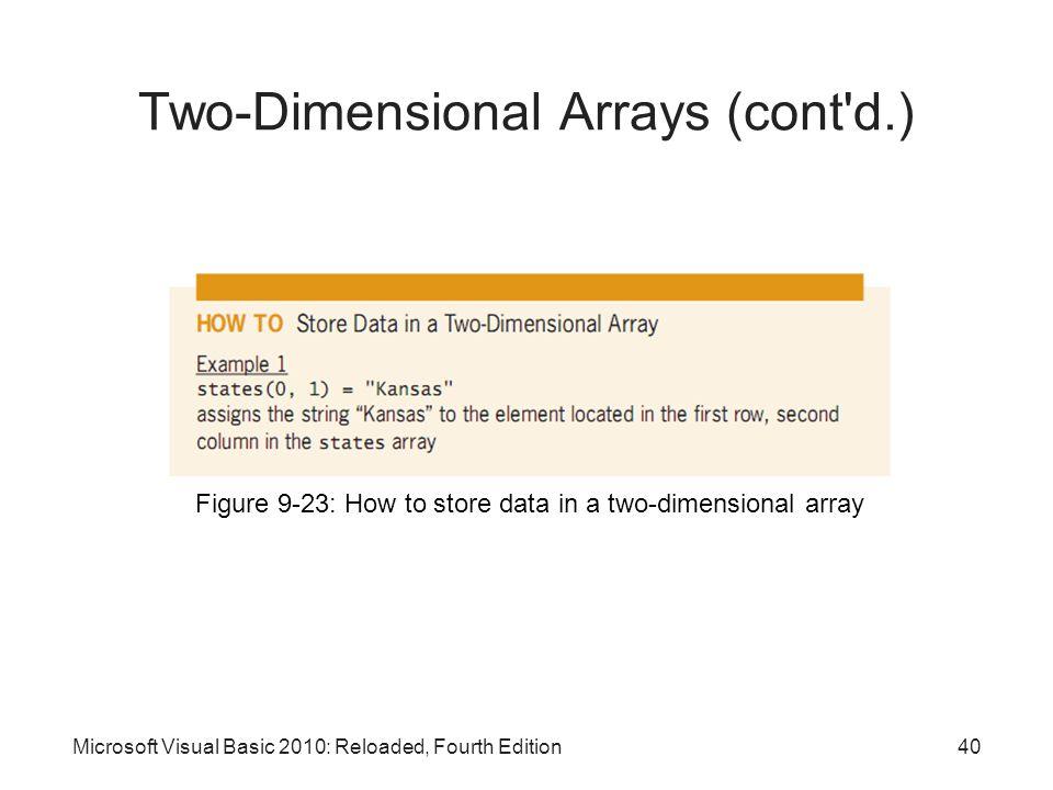 Two-Dimensional Arrays (cont d.)