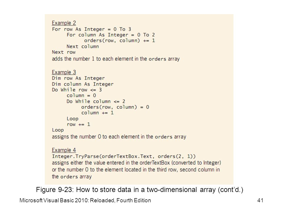 Figure 9-23: How to store data in a two-dimensional array (cont'd.)